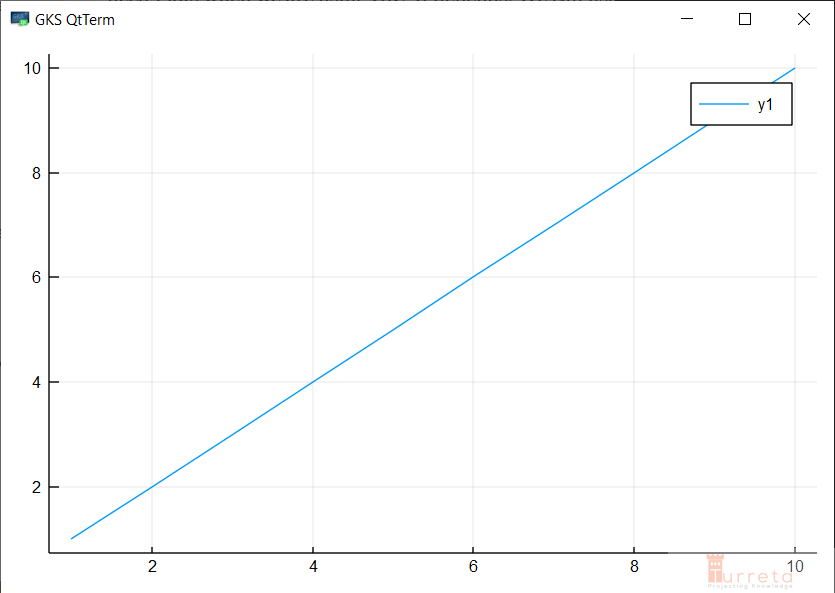 Plot XY Graph In Julia